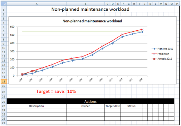Result planning chart v 2