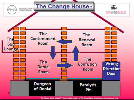 four rooms of change no rules just words insights into
