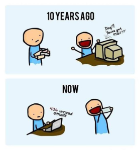 Email 10 years ago
