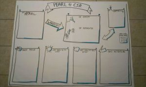 Template for strategy workshop
