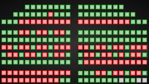 Zetelreservaties in de cinema