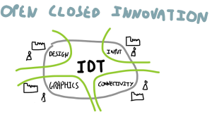 open - closed innovation