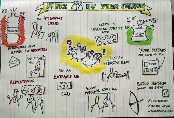 Graphic recording: more people at your events